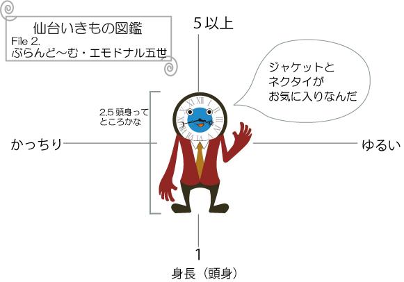エモドナル五世-matrix-6