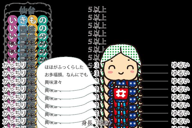 井ヶ田ー11