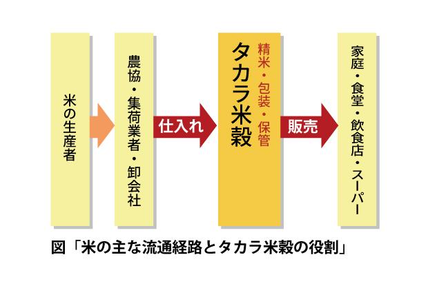 ikesya78_chart